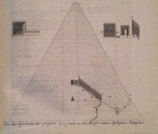 Richard_Pococke_Cheopspyramiden